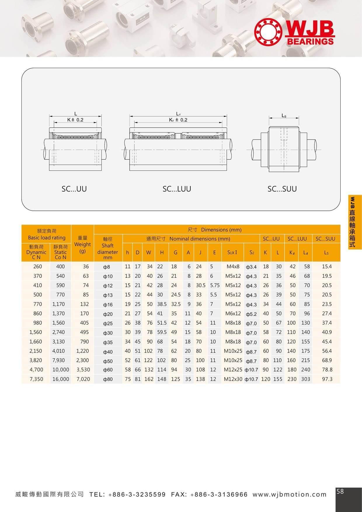 proimages/pro/SC/直線軸承-WJB-SC(SC-L)(SC-S)_page-0002.jpg